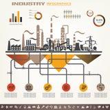 产业infographics模板 库存例证