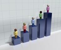 人口统计的图表 库存图片