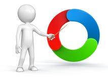 人和圆图表 免版税库存图片