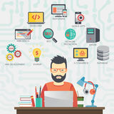 人程序员研究他的膝上型计算机 编码和编程 免版税库存照片