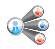 人网络。社会媒介图例证 免版税库存图片