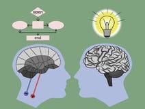 人脑的区别的概念从人工智能的 免版税库存图片