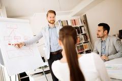 介绍和训练在营业所 免版税库存照片