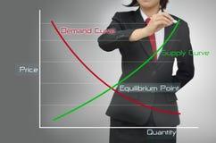 介绍平衡点的女实业家 免版税库存照片