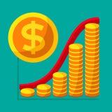 代表财政成长概念用s的日程表 免版税库存图片
