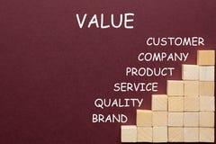 价值企业概念 免版税库存图片