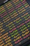 价格股票 免版税库存照片