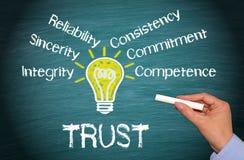 企业信任概念 免版税库存图片