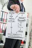企业商人显示的变动概念 库存图片