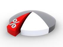 企业图形百分比 免版税库存图片