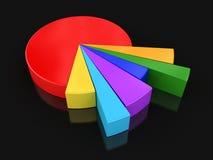 企业图表图形查出饼白色 库存图片