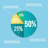 企业圆形统计图表 免版税库存照片