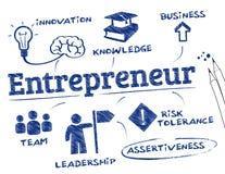 企业家 库存例证