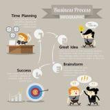 企业工作流过程信息图表 向量例证