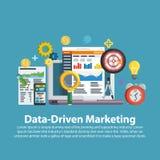 企业成长逻辑分析方法和估价发展 数据驱动销售方针 在平的样式的网模板 企业developm 免版税库存图片