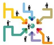 企业方向结构方式 免版税库存图片