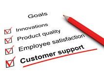 企业核对清单客户目标关键字技术支&# 免版税库存照片