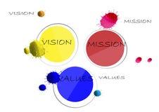 企业概念视觉使命价值,在白色背景的水彩绘画 免版税图库摄影