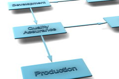 企业流程图 免版税库存图片