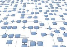 企业流程图 免版税图库摄影