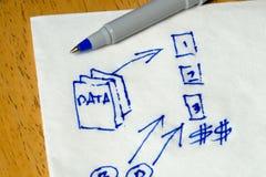 企业流程图 库存照片