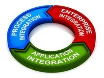 企业综合化 向量例证