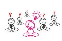 企业网络的想法妇女 库存图片
