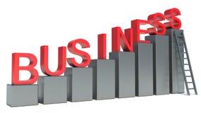 企业词和倾斜在的梯子持续 库存照片