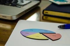 企业财政规划 免版税图库摄影