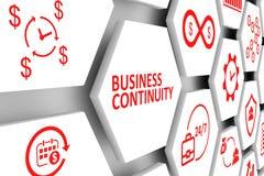 企业连续性概念 皇族释放例证