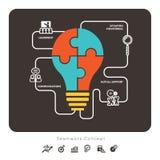 企业配合概念图表元素 免版税库存图片