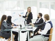 企业队给一个新的财政项目的介绍公司的商务伙伴的 免版税图库摄影