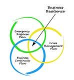 企业韧性 向量例证