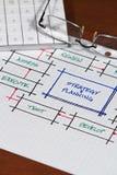 企业项目 免版税库存照片