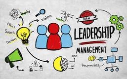 企业领导管理视觉专家概念 免版税库存照片