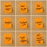 企业首字母缩略词拼贴画在纸笔记写的 免版税库存照片