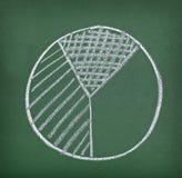 企业财务图形 免版税图库摄影