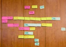 企业diagramm墙壁 免版税图库摄影