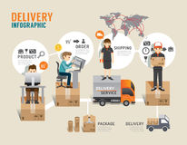 企业e-shoppinh概念infographic服务步 库存图片