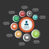 企业infographic元素,圆形统计图表,事务跨步,平的设计 库存例证