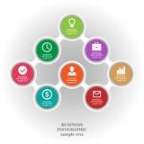企业infographic元素,圆形统计图表,事务跨步,平的设计 向量例证