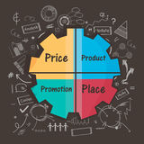 企业infographic模板布局 库存图片