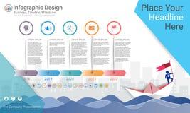 企业infographics模板、里程碑时间安排或者路线图与处理流程图5选择 免版税库存图片