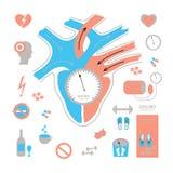 传染媒介例证,在心脏健康题目,测量的压力的用具,药片,药片,头疼,愈合 皇族释放例证