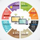 传染媒介圈子计算机和移动设备概念  免版税库存照片