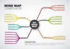 传染媒介抽象心智图infographic模板 库存照片