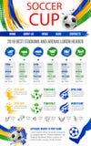 传染媒介足球杯子比赛的网站模板 免版税库存照片