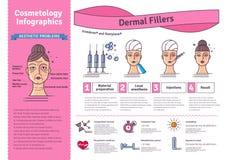 传染媒介例证设置与皮肤补白射入 向量例证