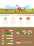 传染媒介-农厂乡下infographic元素 库存图片