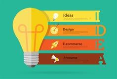 传染媒介创造性的电灯泡想法横幅设计 库存照片
